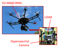Figure 3. Manaaki Whenua's new integrated airborne sensing system, comprising a hyperspectral camera and a LiDAR scanning unit mounted together on a DJI M600 hexacopter.