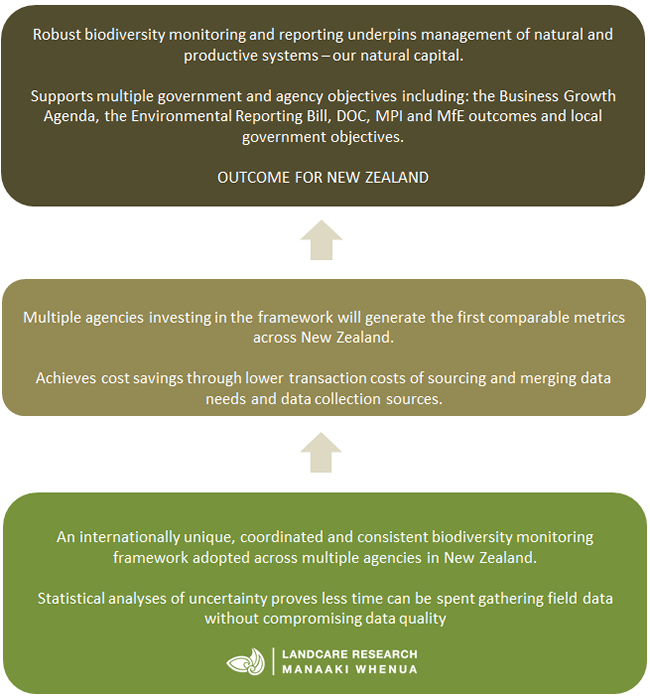 biodiversity_table