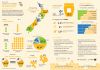 2016 Colony Loss Survey Infographic - horizontal